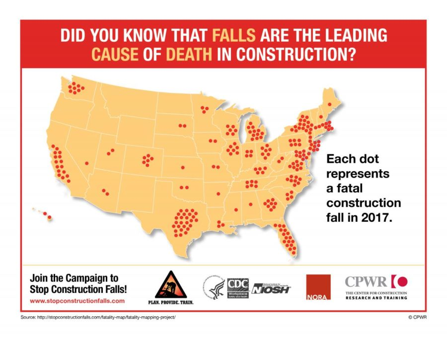 Fall hazards on construction worksites